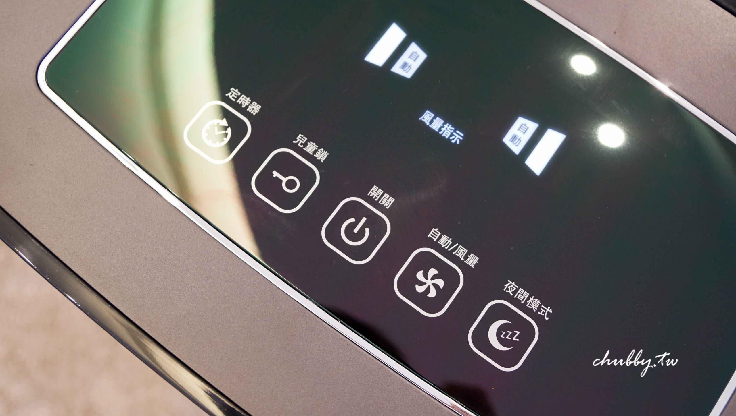 清淨機推薦:空氣清淨機開箱心得:富及第FRIGIDAIRE智慧型清淨機 CADR200